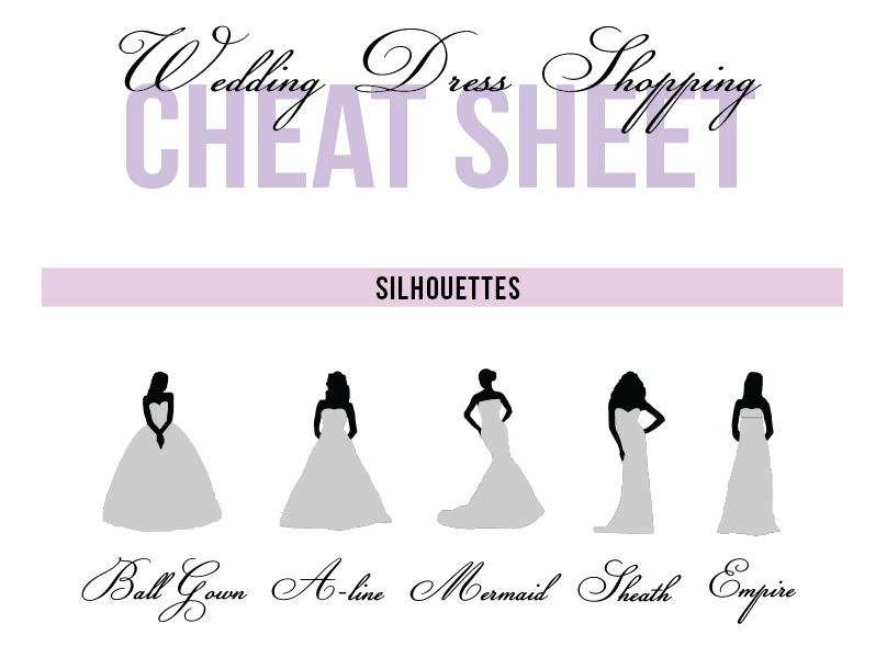 3 étapes pour trouver LA robe