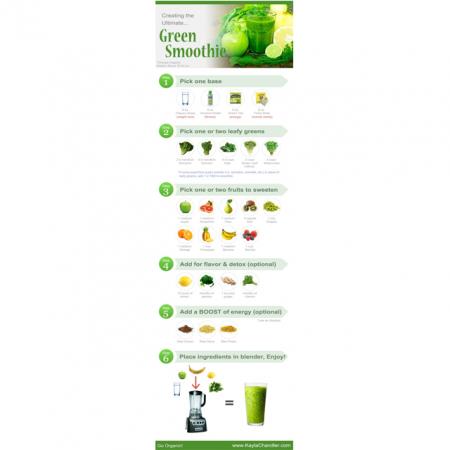 De ultieme groene smoothie