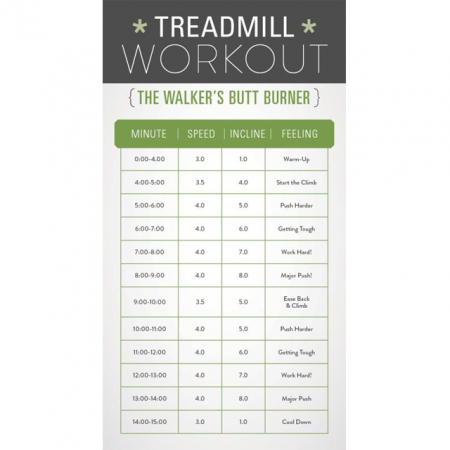 Treadmill work-out