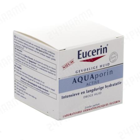 Aquaporin Droge Huid
