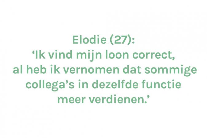 Elodie (27) – € 1.600