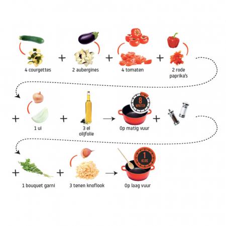 5. Provençaalse ratatouille