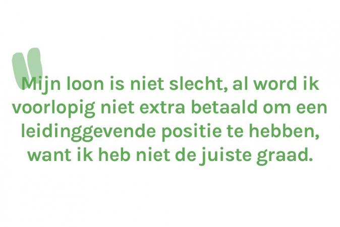Lien (30) – € 2.500