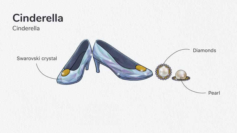 Cendrillon – Chaussures et boucles d'oreilles 45,000€
