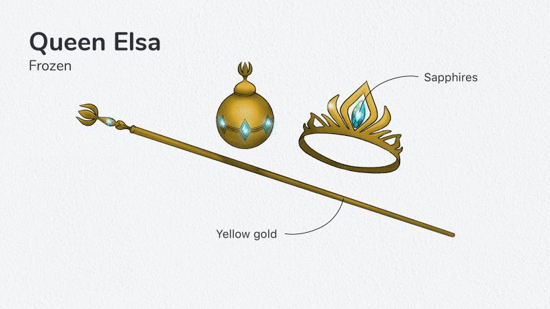 Elsa, La Reine des Neiges 1 – Tiare, sceptre et orbe 670.000€