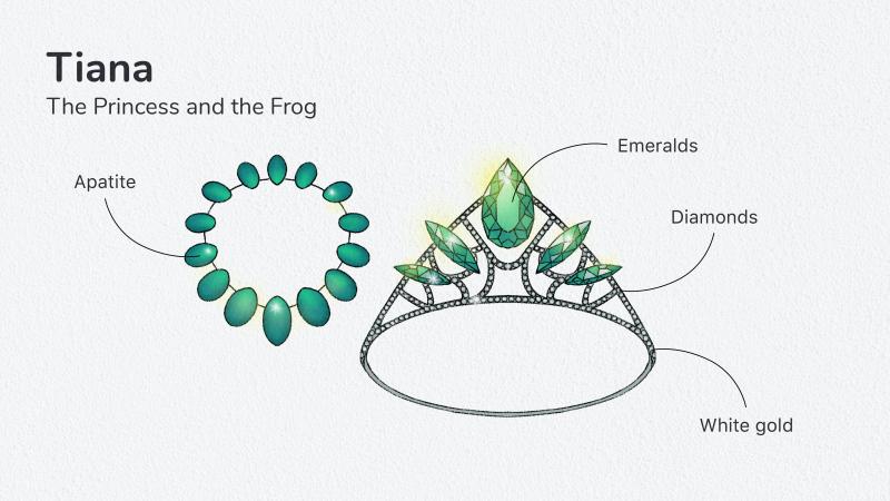 Tiana, La Princesse et la Grenouille – Tiare et collier 110.000€