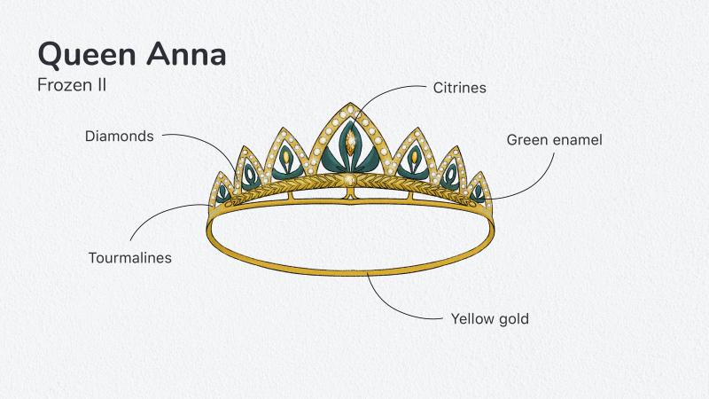 Anna, La Reine des Neiges 2 – Tiare 195.000€