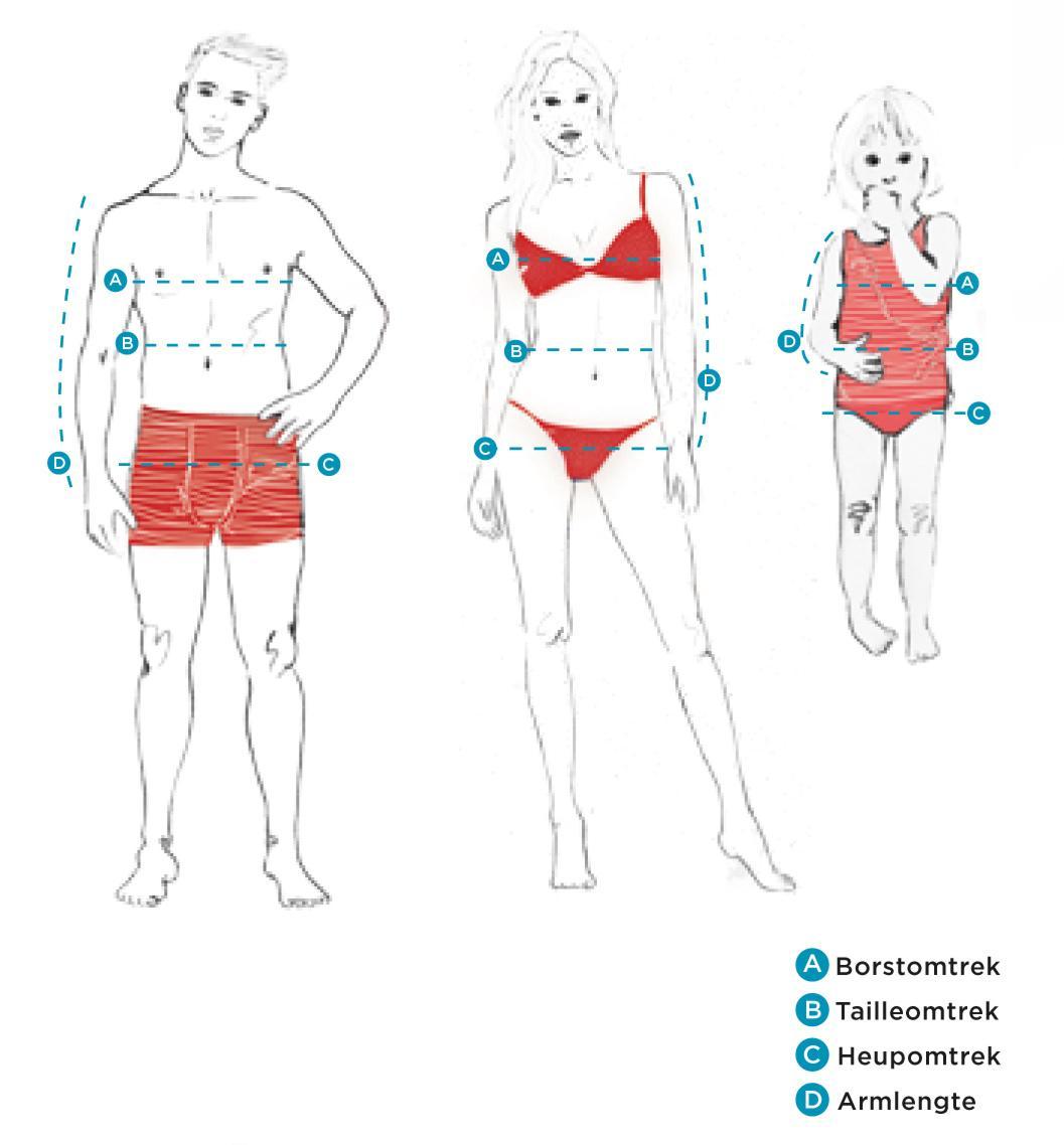 lichaamsmaten