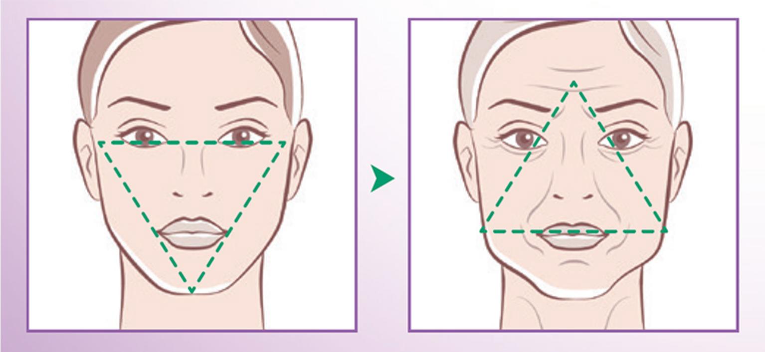 Comment reconnaître et soigner une peau mature   - Gael.be 5701ee74ba3