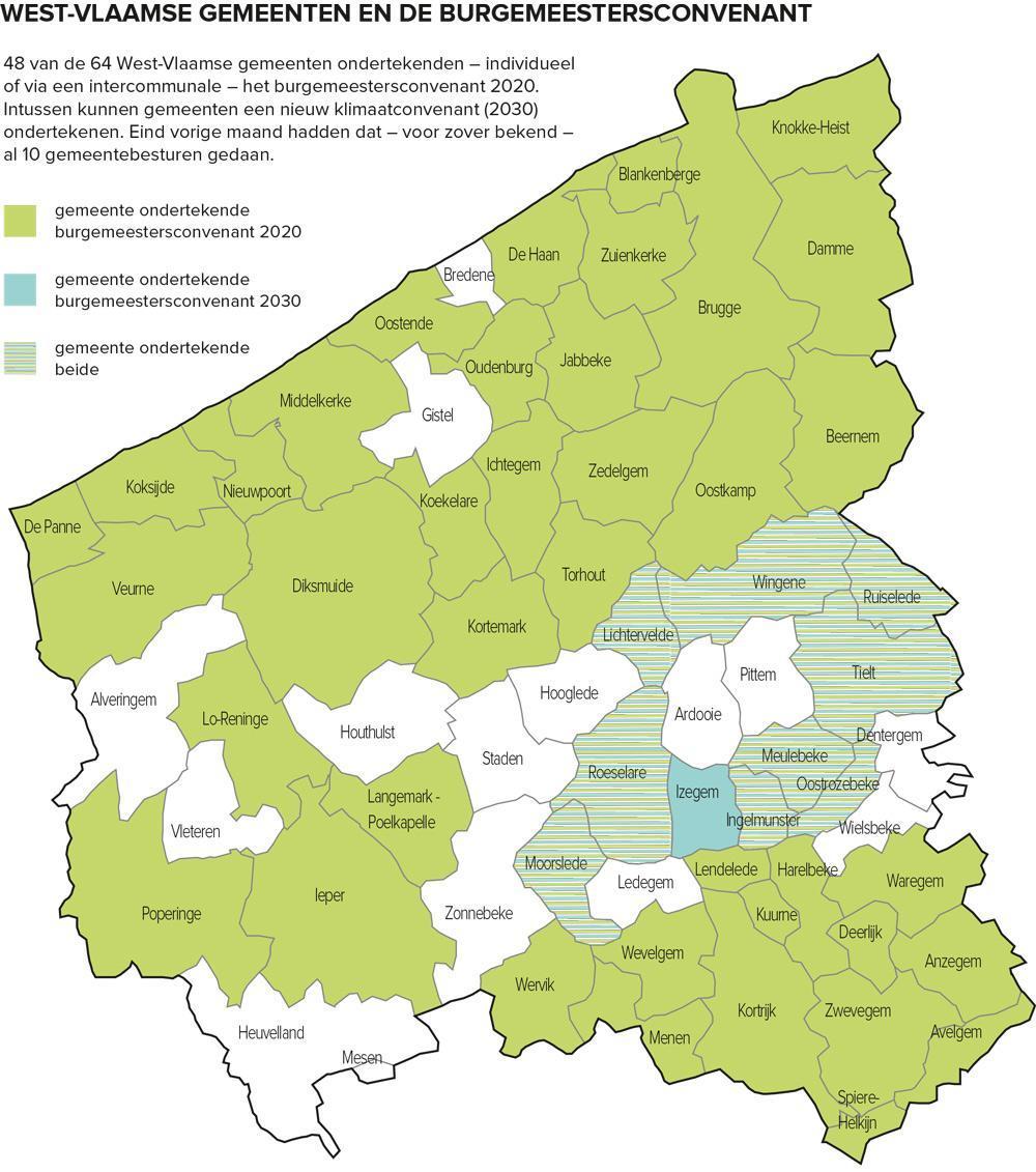 Acht op de tien West-Vlaamse gemeenten voeren klimaatstrijd