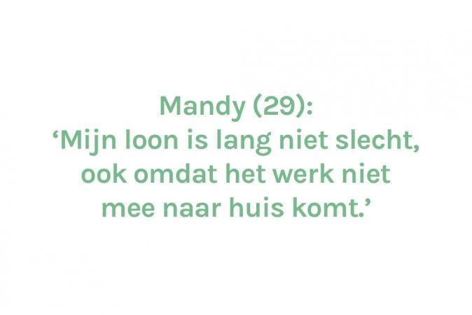 Mandy (29) – € 1.600 (4/5de)