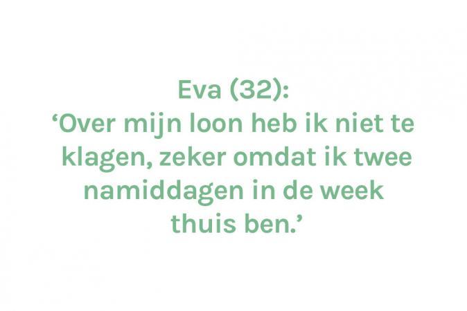 Eva (32) – € 1.800