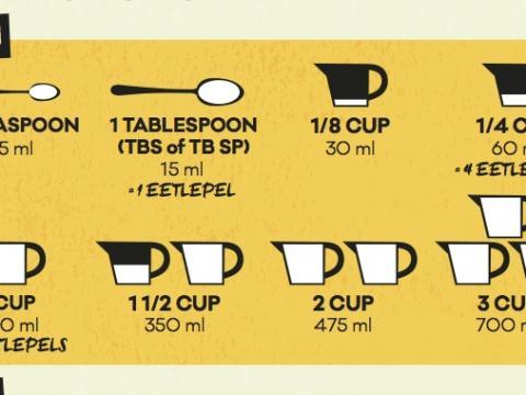 Van cups naar grammen? Download hier onze handige omrekentabel!