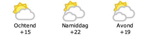 Het weer in Oostende