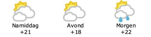 Het weer in West-Vlaanderen