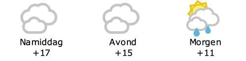 Het weer in Zonnebeke