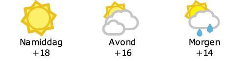 Het weer in Torhout