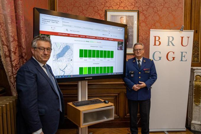 Brugge lanceerde afgelopen vrijdag nog een druktebarometer.©KURT DESPLENTER Belga