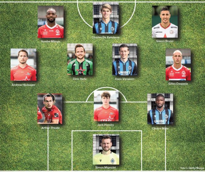 Maak kennis met 'FC West-Vlaanderen': het beste elftal van de heenronde in 1A volgens onze clubwatchers.© Belga/Getty