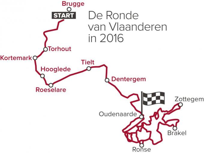 Het parcours van de Ronde van Vlaanderen in 2016: de laatste keer dat de koers in Brugge startte.© KW