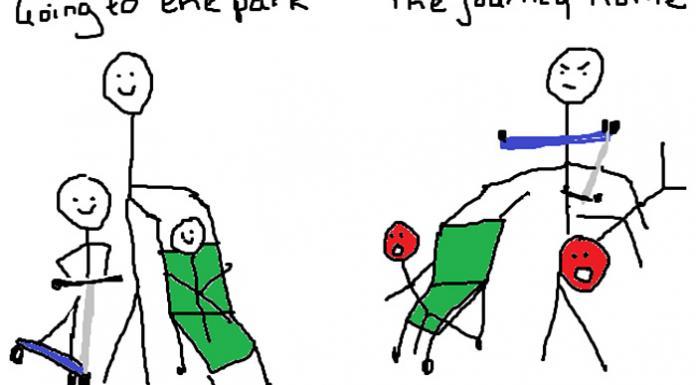 Een dag in het park