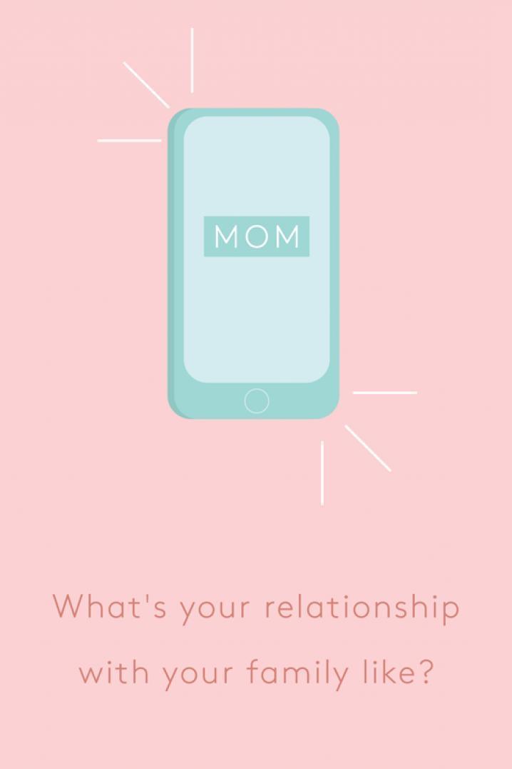 Hoe is je relatie met je familie?