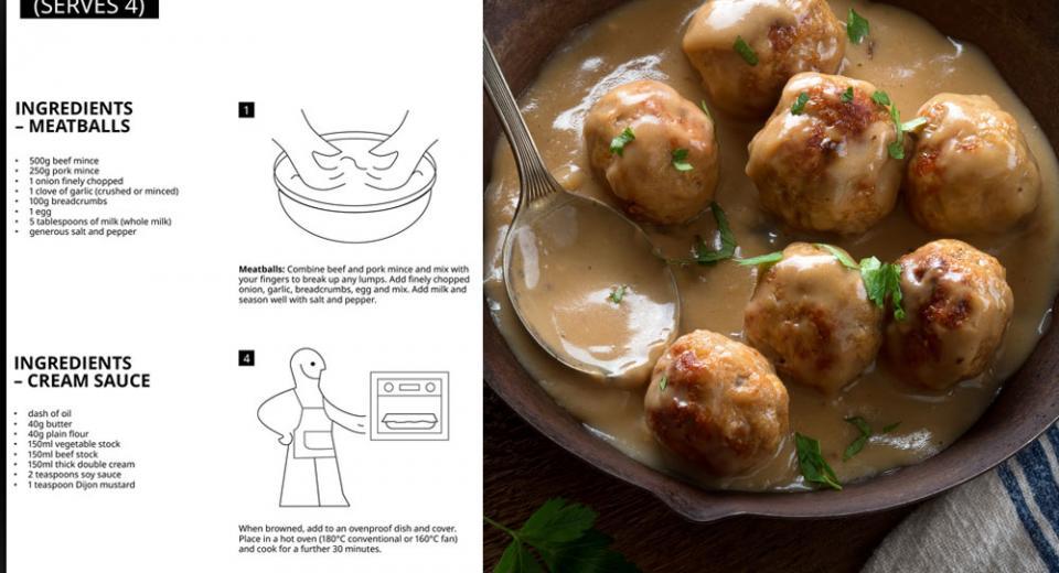IKEA dévoile la recette de ses boulettes iconiques!