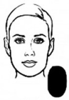 gezichtsvorm