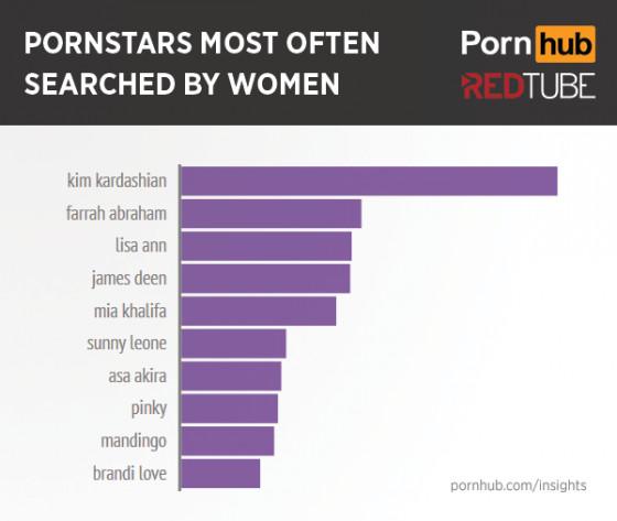 Porno Zoektermen