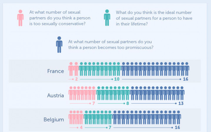 België uitleg