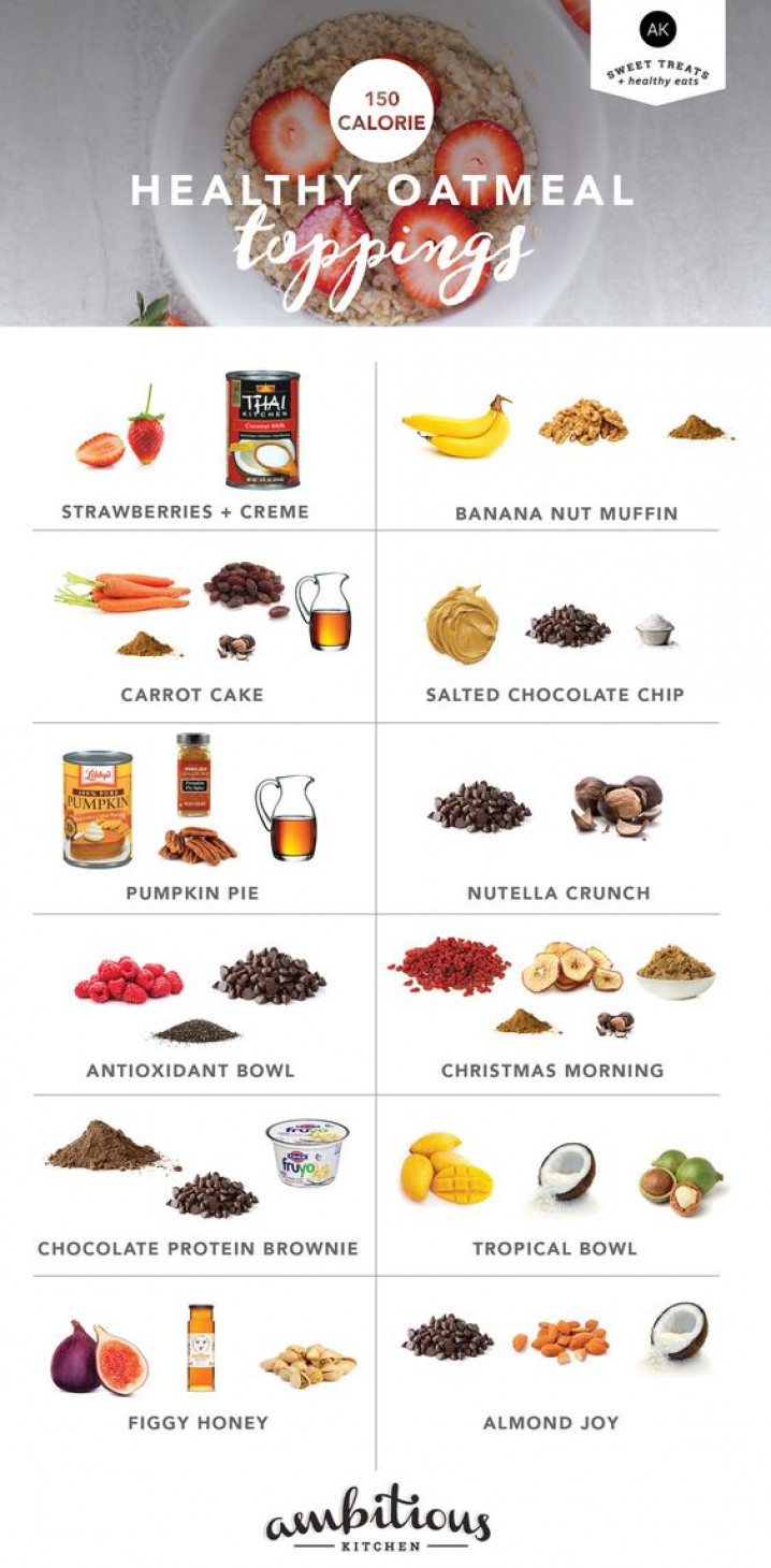 Havermout toppings